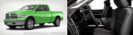 10 Best Pickup Trucks of 2018: Ranked | CarMax