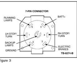 2006 chevy 3500 trailer brake wiring diagram popular gmc 3500 2006 chevy 3500 trailer brake wiring diagram popular wiring diagrams trailer adapter 7 inside