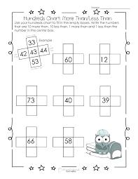 Dyslexia Phonics Chart Free Dyslexia Worksheets Ladle Info