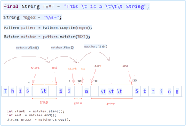 Java Pattern Matcher