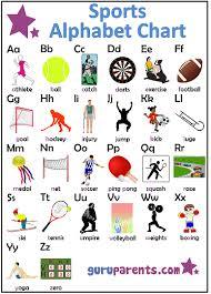Printable Abc Chart Abc Charts Theme Guruparents Laustereo Com