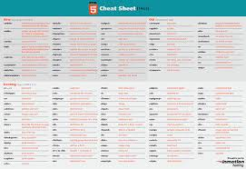 Html5 Cheat Sheet Have You Seen Our Html5 Cheat Sheets The Official Inmotion