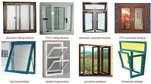 Exterior Window Design Inspiration Window For Home Design Ttwells
