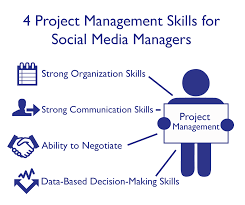 what the best social media community managers actually do in their project manager png