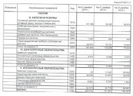 Отчет по учебной практике на примере ОАО Можгинское дорожное  Продолжение Приложения 1