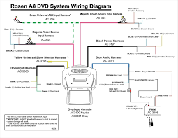 results for 3 phase wiring for dummies wire center \u2022 3 Phase 220 Volt Plug Wiring at 220 3 Phase Wiring Diagram