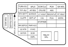 pontiac sunfire 2000 fuse box diagram auto genius pontiac sunfire 2000 fuse box diagram