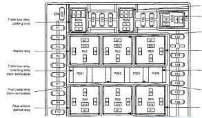 ford expedition fuse box diagram clifford 224 96 97 allowed ford expedition 2000 fuse box diagram 42 2003 ford expedition fuse box diagram functional ford expedition fuse box diagram location vehiclepad functional