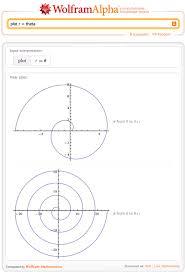 plot r theta