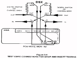 untitled document a 100 ohm termination plug must be simultaneously inserted in the corresponding dsx out jack when a cord is plugged into a dsx in jack