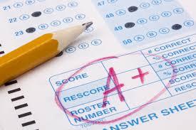 lead scoring and grading scenarios explained sforce pardot