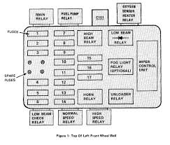 e28 fuse box diagram e28 image wiring diagram fuse box m535i e28 1982 1988 bmw 5 series owners board on e28 fuse box diagram