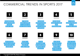 Sports 2017 Trends Commercial In