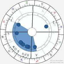 Usher Natal Chart Usher Birth Chart Horoscope Date Of Birth Astro
