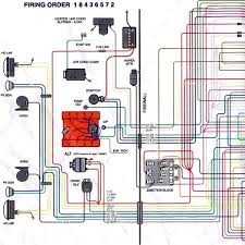 similiar 57 chevy bel air wiring diagram keywords for 1957 chevy 1957 chevy wiring harness at 1957 Chevrolet Wiring Diagram