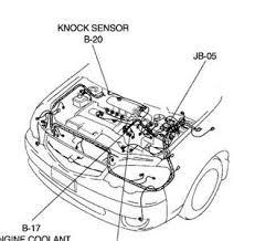 kia rio engine wiring diagram kia wiring diagrams