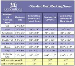 Standard Quilt Sizes Chart: King, Queen, Twin, Crib and More & Downloadable your free printable 'Standard Quilt Sizes Chart'. Adamdwight.com