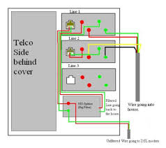 wiring diagram for phone jack dsl schematics and wiring wiring diagram for phone jack dsl car