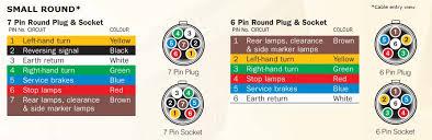 wiring diagram 7 pin car socket 7 pin trailer wiring diagram with 7 Way Socket Wiring Diagram kt trailer plug wiring diagram wiring wiring diagram for cars wiring diagram 7 pin car socket 7 way trailer connector wiring diagram