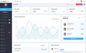 Ample Admin Dashboard Template Wrapbootstrap