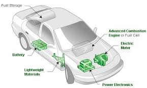 similiar how electric cars work diagram keywords energy efficiency of electric vehicles intechopen