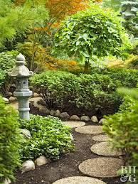 Winding Path Through Garden