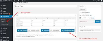 Easy Charts Wordpress Plugin Wordpress Org