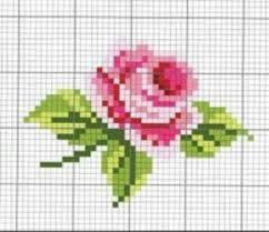 How To Make A Cross Stitch Pattern Beauteous Create A Graphghan In 48 Minutes