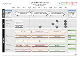 Training Strategic Plan Template Magdalene Project Org