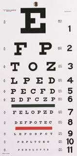 Eye Exam Chart For Dmv 15 Best Eye Chart Images In 2019