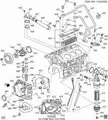 2004 srx cadillac brake lite wiring diagram fresh 2008 cadillac srx 2004 srx cadillac brake lite wiring diagram fresh 2008 cadillac srx wiring diagrams schematic diagrams