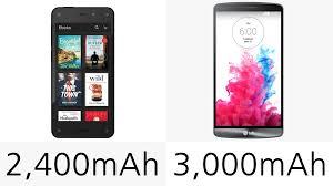 Amazon Fire Phone vs. LG G3