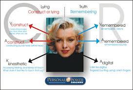 Secrets To Reading The Human Face Life Coaching Toronto