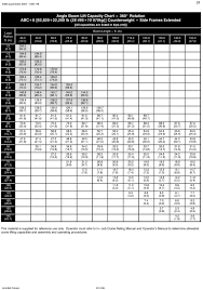 Tadano 200 Ton Crane Load Chart Best Picture Of Chart