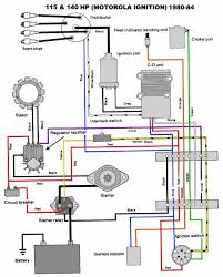 omc marine ignition switch wiring diagram 1998 evinrude ignition switch wiring diagram annavernon 1996 johnson outboard starting switch wiring diagrams home
