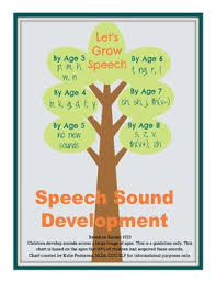 Speech Sound Development Chart Worksheets Teaching