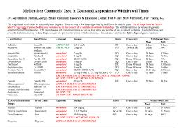 Online Chart Of Goat Meds Wormers And Their Use Info