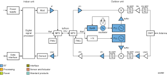 circuit diagram of fm transmitter images circuit explanation also subwoofer lifier circuit diagram