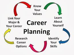 career plan career planning plainview school