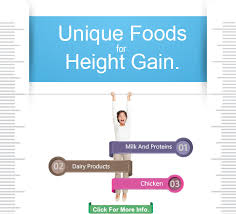 Most Protein Food Chart 11 Amazing Foods And Diet For Increasing Height