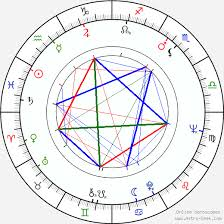 Miguel Borges Birth Chart Horoscope Date Of Birth Astro