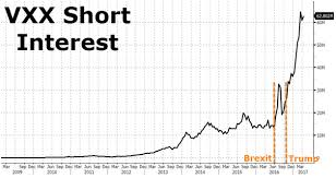 Is Shorting Volatility A Free Lunch Pensionpartners Com