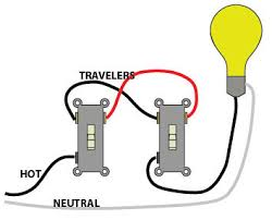how a 3 way light switch works home electrical guide acme how 3 Way Light Switch Wiring 3 way switch wiring 3 way light switch wiring diagram