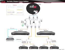 wiring diagram dish network dual tuners wiring diagram fascinating dish network wiring diagram wiring diagram local dish network wiring diagram wiring diagram meta dish network