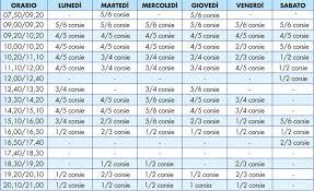 Piscina Gaidano Torino Orari Nuoto Libero