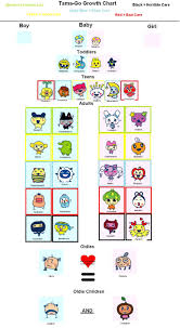 Tamagotchi Sanrio Mix Growth Chart Tamago Growth Chart I Just Love Tamagotchi Character Design