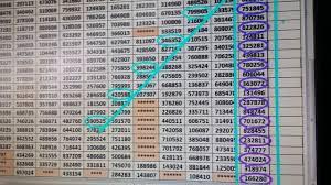 Kl Lottery Chart Nirmal Lottery Nr 102 Results Kerala Lottery Results