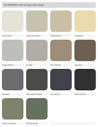 Stratco Colour Chart Cost Of Colorbond Fencing Per Square Metre Metal Fencing Costs