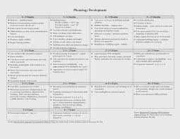 Speech And Language Development Chart 39 Inquisitive Language Developmental Norms Chart