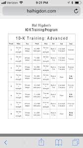 Hal Higdon 10k Training Program 10km Running Plan